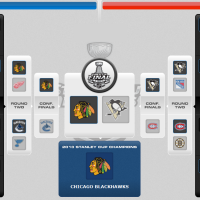 Stanley Cup 2013, I: It's the Most Wonderful Time of the Year
