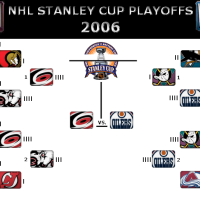 The Evolution of a Playoff Bracket