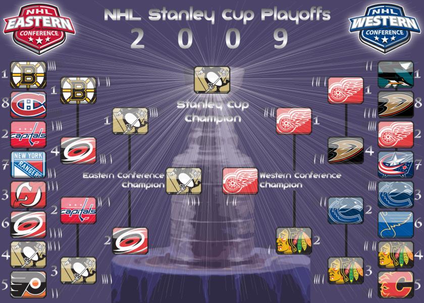 2009 Stanley Cup Playoffs