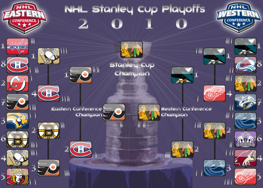 2010 Stanley Cup Playoffs