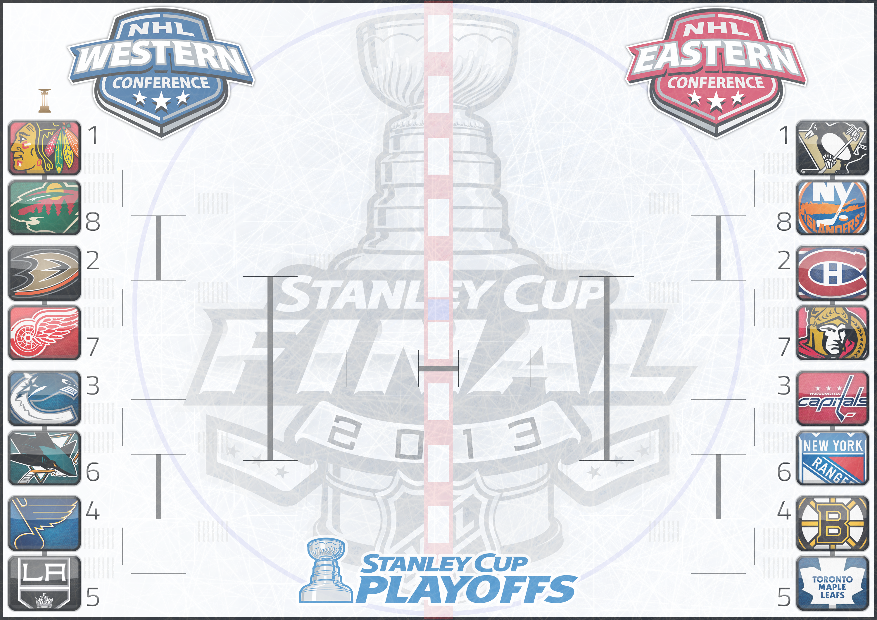 photograph about Printable Nhl Playoff Bracket referred to as The Evolution of a Playoff Bracket And consequently he spoke