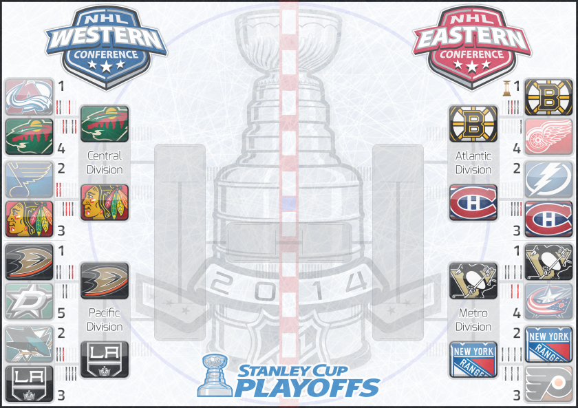playoffs-2014-2