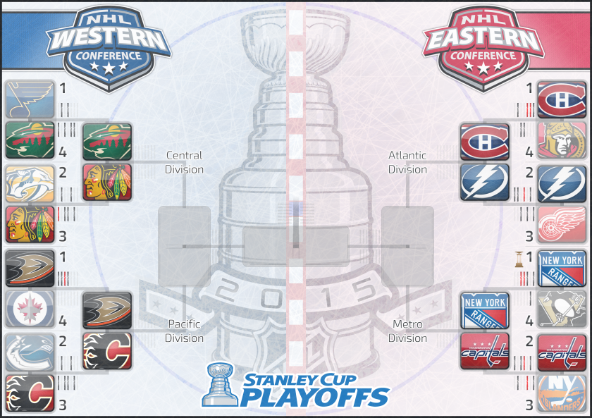 playoffs-2015-2