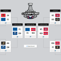 Stanley Cup 2017, I: Rivalries, Rivalries Everywhere (Sort Of)